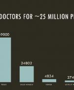 World Health Day 2015!